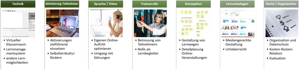 Inhalte IHK-Zertifikatskurs zum Blended-Learning-Trainer